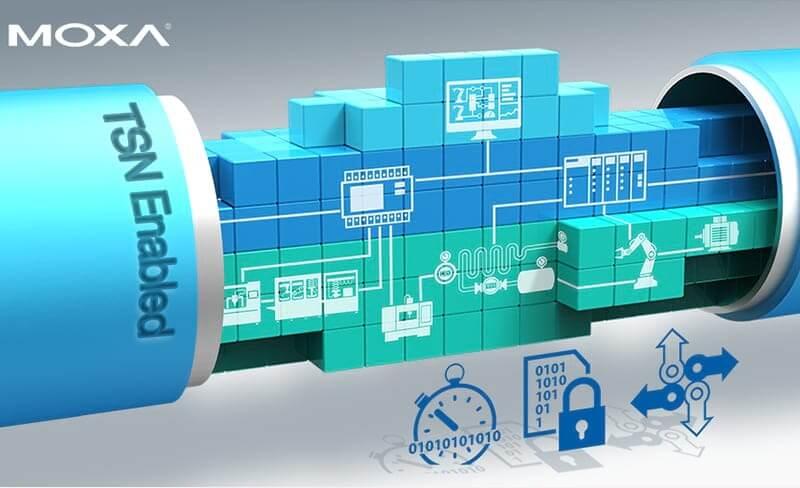 OPC-UA ... TSN en la automatización industrial